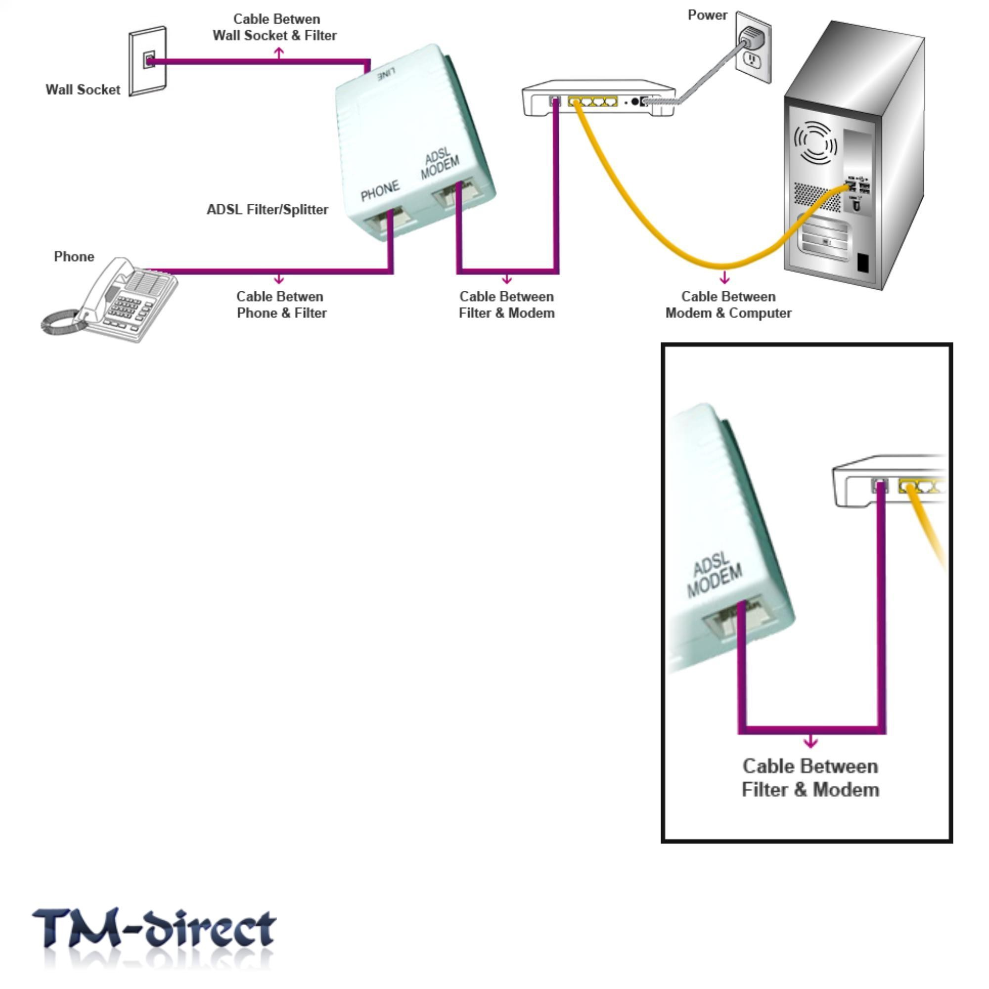 adsl and cable modem diagram image collections diagram Cable Set Up Crossover Cable Pinout